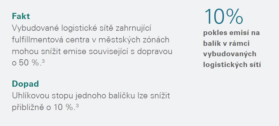 fakt3-cz